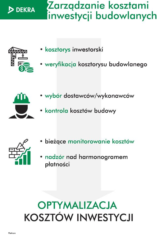 Optymalizacja kosztów inwestycji budowlanej - DEKRA